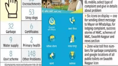 Photo of Hello Mayor App Launched to Complain about Issues in Nagpur