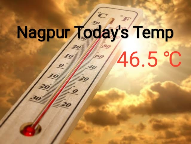 Nagpur Temperature